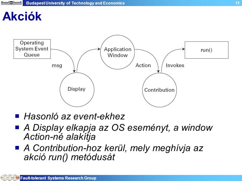 Budapest University of Technology and Economics Fault-tolerant Systems Research Group 11 Akciók  Hasonló az event-ekhez  A Display elkapja az OS eseményt, a window Action-né alakítja  A Contribution-hoz kerül, mely meghívja az akció run() metódusát