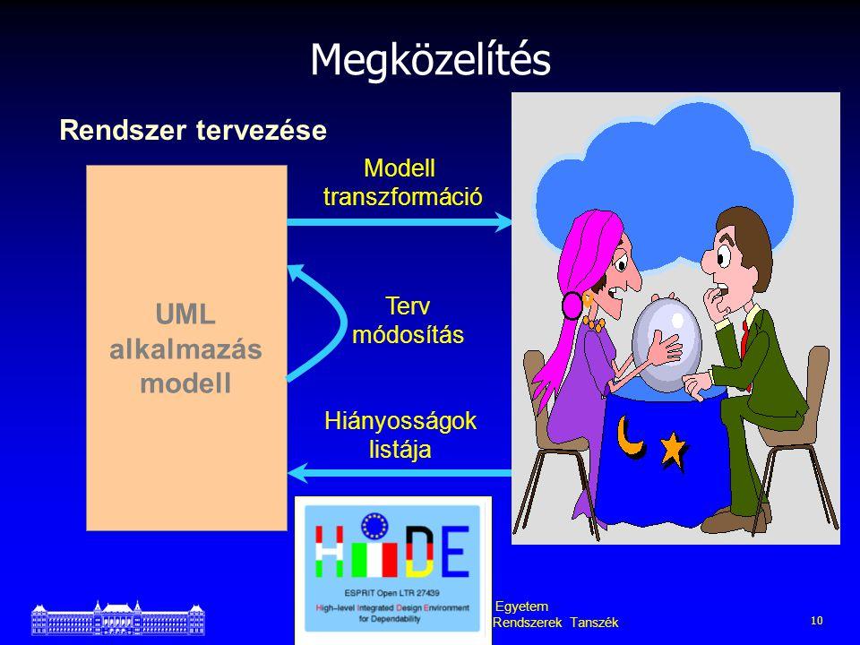 Budapesti Műszaki Egyetem Méréstechnika és Információs Rendszerek Tanszék 10 Megközelítés UML alkalmazás modell Rendszer tervezése Matematikai modell Modell transzformáció Matematikai analízis Hiányosságok listája Analízis Terv módosítás