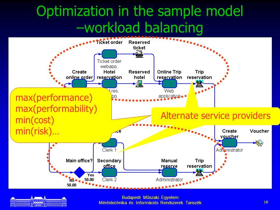 Budapesti Műszaki Egyetem Méréstechnika és Információs Rendszerek Tanszék 18 Optimization in the sample model –workload balancing Alternate service providers max(performance) max(performability) min(cost) min(risk)…