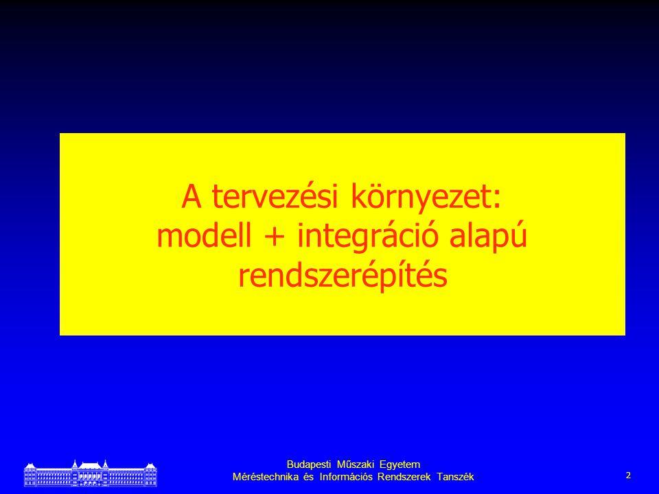 Budapesti Műszaki Egyetem Méréstechnika és Információs Rendszerek Tanszék 2 A tervezési környezet: modell + integráció alapú rendszerépítés