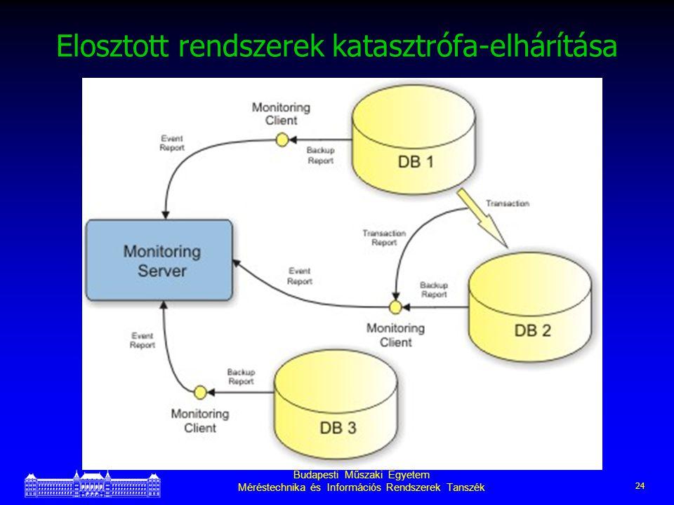 Budapesti Műszaki Egyetem Méréstechnika és Információs Rendszerek Tanszék 24 Elosztott rendszerek katasztrófa-elhárítása
