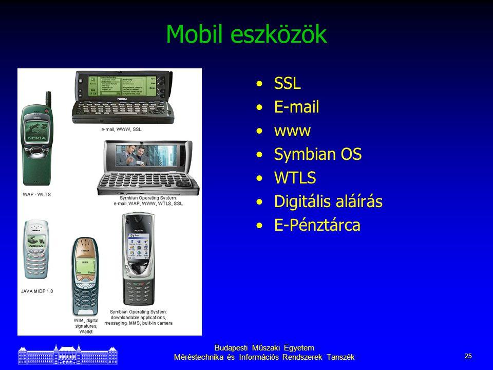 Budapesti Műszaki Egyetem Méréstechnika és Információs Rendszerek Tanszék 25 Mobil eszközök SSL E-mail www Symbian OS WTLS Digitális aláírás E-Pénztárca