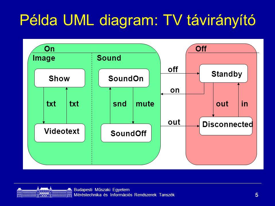 Budapesti Műszaki Egyetem Méréstechnika és Információs Rendszerek Tanszék 5 Példa UML diagram: TV távirányító OnOff Standby Disconnected SoundImage Sh