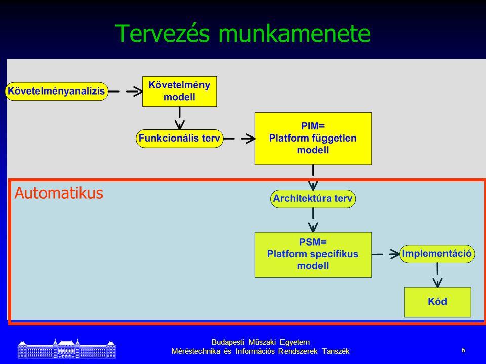 Budapesti Műszaki Egyetem Méréstechnika és Információs Rendszerek Tanszék 27 Intelligens komponensek integrációja