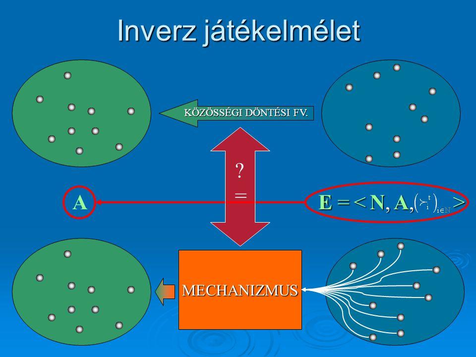 KÖZÖSSÉGI DÖNTÉSI FV. E =E =E =E = N,N,N,N, A,A,A,A,><A MECHANIZMUS Inverz játékelmélet ?=?=
