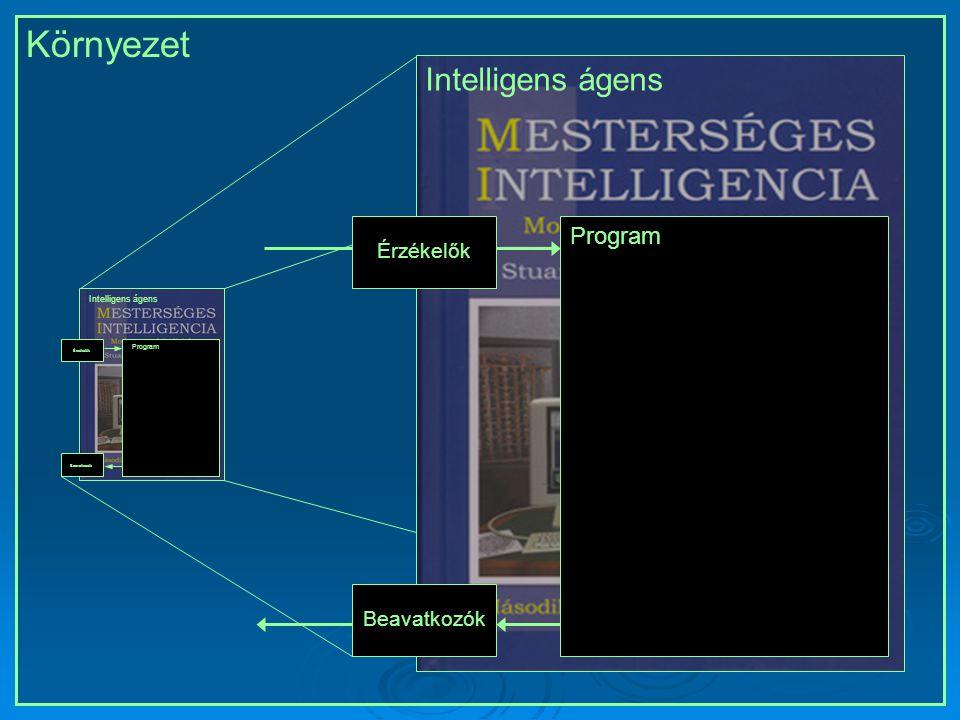 Környezet Intelligens ágensÉrzékelők Beavatkozók Program Intelligens ágensÉrzékelők Beavatkozók Program Intelligens ágensÉrzékelők Beavatkozók Program Intelligens ágensÉrzékelők Beavatkozók Program Intelligens ágensÉrzékelők Beavatkozók Program Intelligens ágensÉrzékelők Beavatkozók Program
