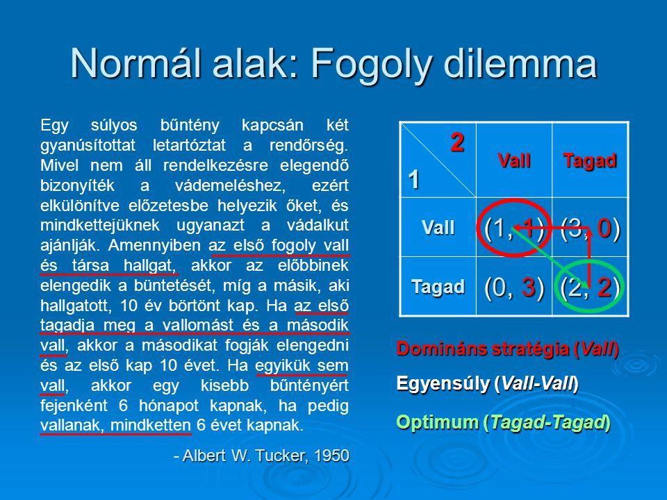 Normál alak: Fogoly dilemma 21VallTagad Vall (1, 1) (3, 0) Tagad (0, 3) (2, 2) Egy súlyos bűntény kapcsán két gyanúsítottat letartóztat a rendőrség. M