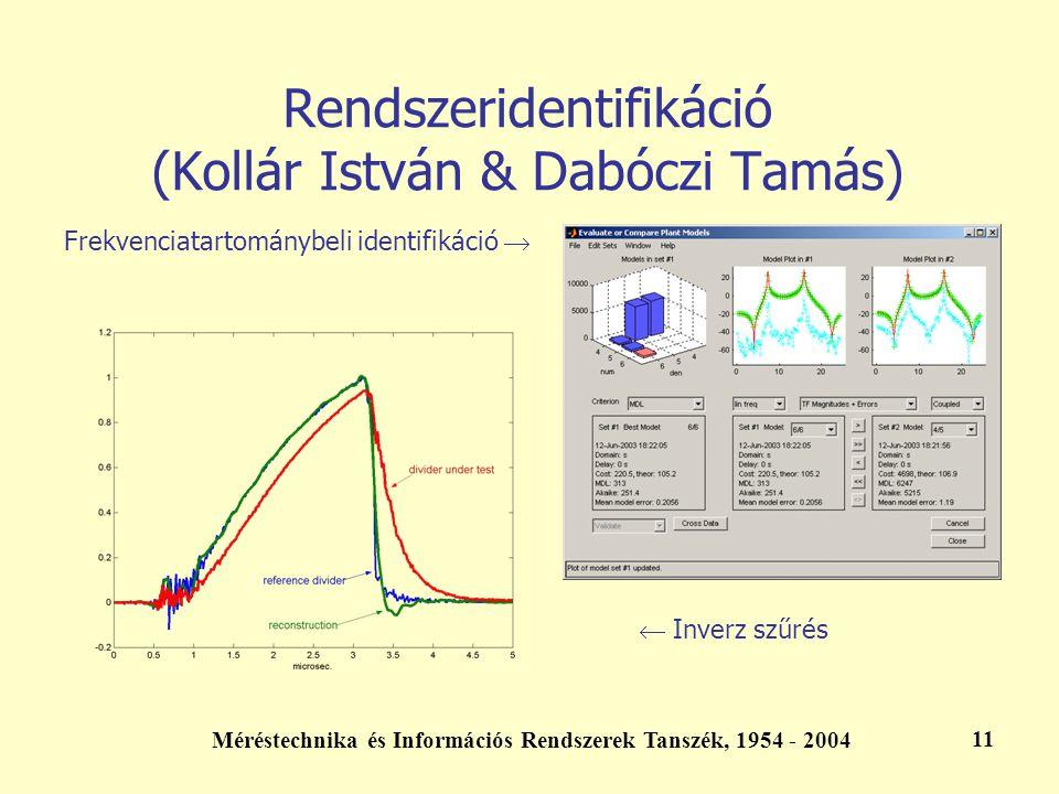 Méréstechnika és Információs Rendszerek Tanszék, 1954 - 2004 11 Rendszeridentifikáció (Kollár István & Dabóczi Tamás)  Inverz szűrés Frekvenciatartom