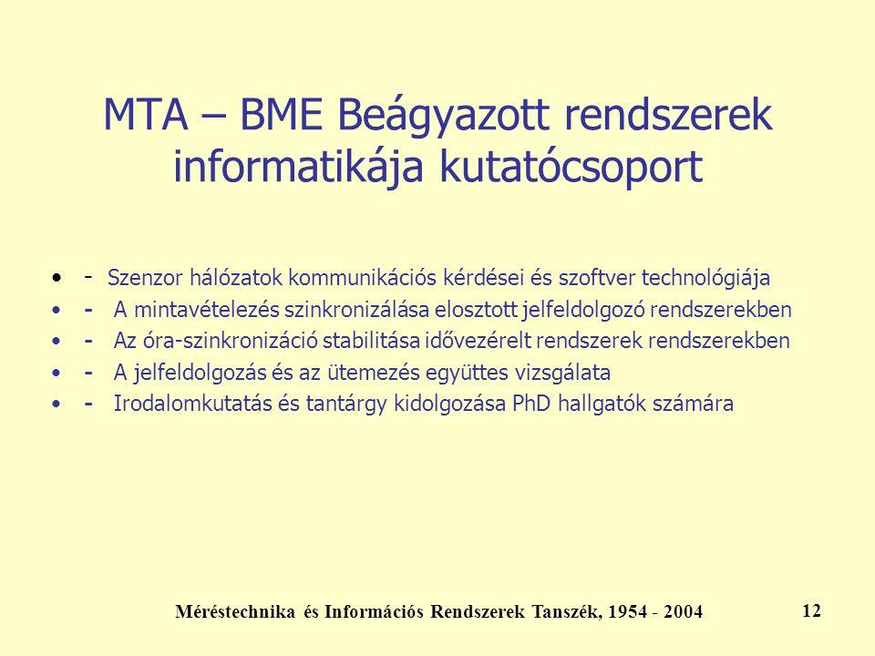 Méréstechnika és Információs Rendszerek Tanszék, 1954 - 2004 12 MTA – BME Beágyazott rendszerek informatikája kutatócsoport - Szenzor hálózatok kommun