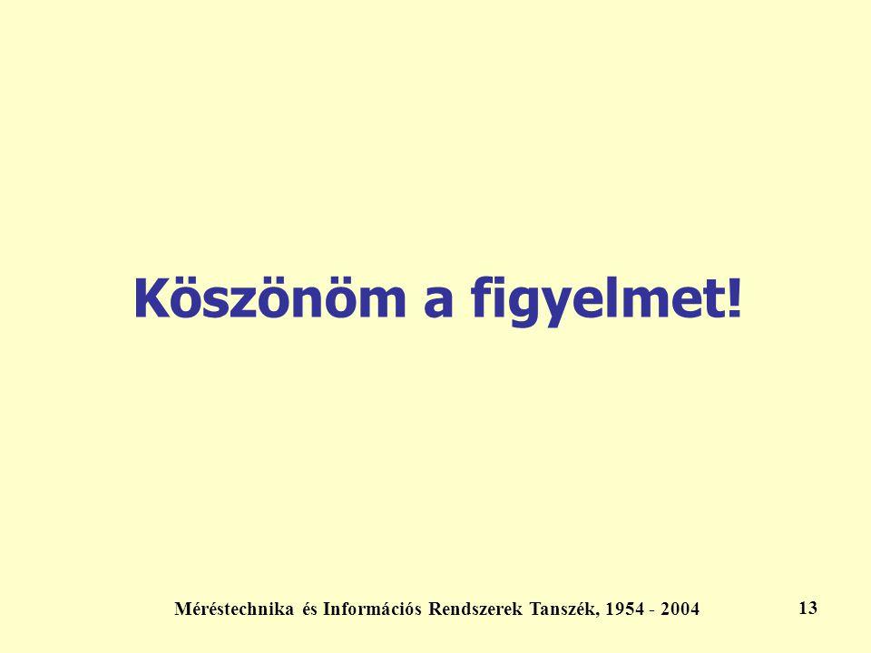 Méréstechnika és Információs Rendszerek Tanszék, 1954 - 2004 13 Köszönöm a figyelmet!