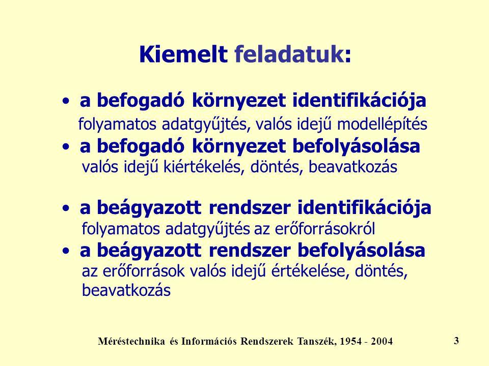 Méréstechnika és Információs Rendszerek Tanszék, 1954 - 2004 4 Kapcsolódó tevékenységeink: 1.Precíziós méréstechnika (Zoltán István) 2.Orvosbiológiai méréstechnika (Jobbágy Ákos) 3.Beágyazott rendszerek kommunikációja (Tóth Csaba) 4.Digitális rendszerek tervezése (Fehér Béla) 5.Digitális jelfeldolgozás (Sujbert László) 6.Kaotikus jelek és rendszerek alkalmazása (Kolumbán G.) 7.Rendszeridentifikáció (Kollár István & Dabóczi Tamás) alapkutatás, K+F, technológia transzfer, oktatás