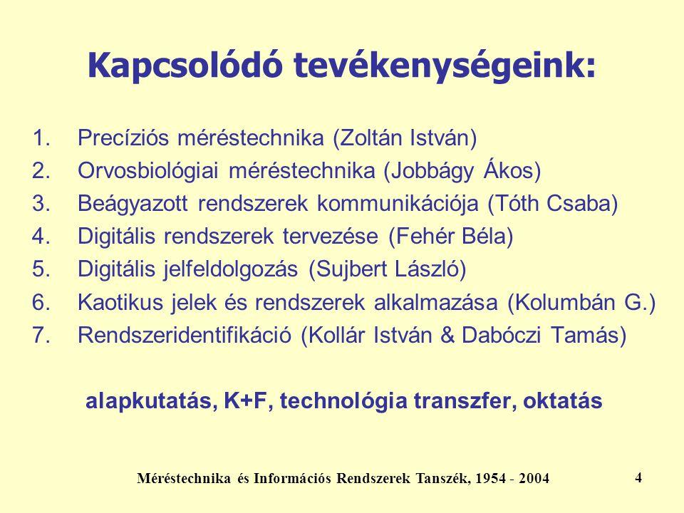 Méréstechnika és Információs Rendszerek Tanszék, 1954 - 2004 4 Kapcsolódó tevékenységeink: 1.Precíziós méréstechnika (Zoltán István) 2.Orvosbiológiai