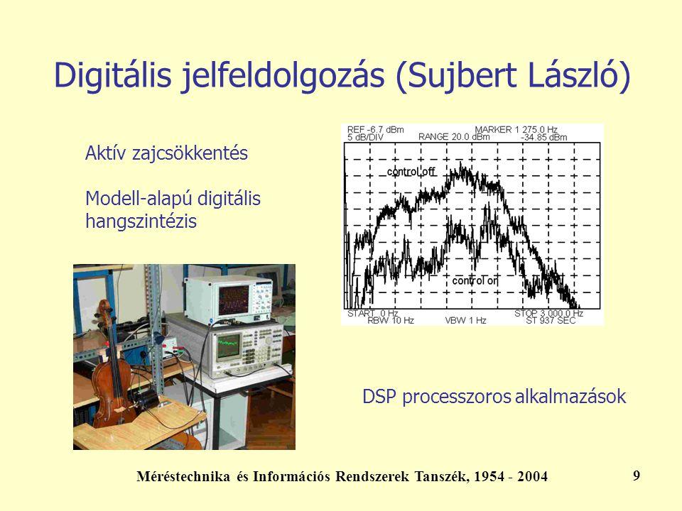 Méréstechnika és Információs Rendszerek Tanszék, 1954 - 2004 9 Digitális jelfeldolgozás (Sujbert László) Aktív zajcsökkentés Modell-alapú digitális ha