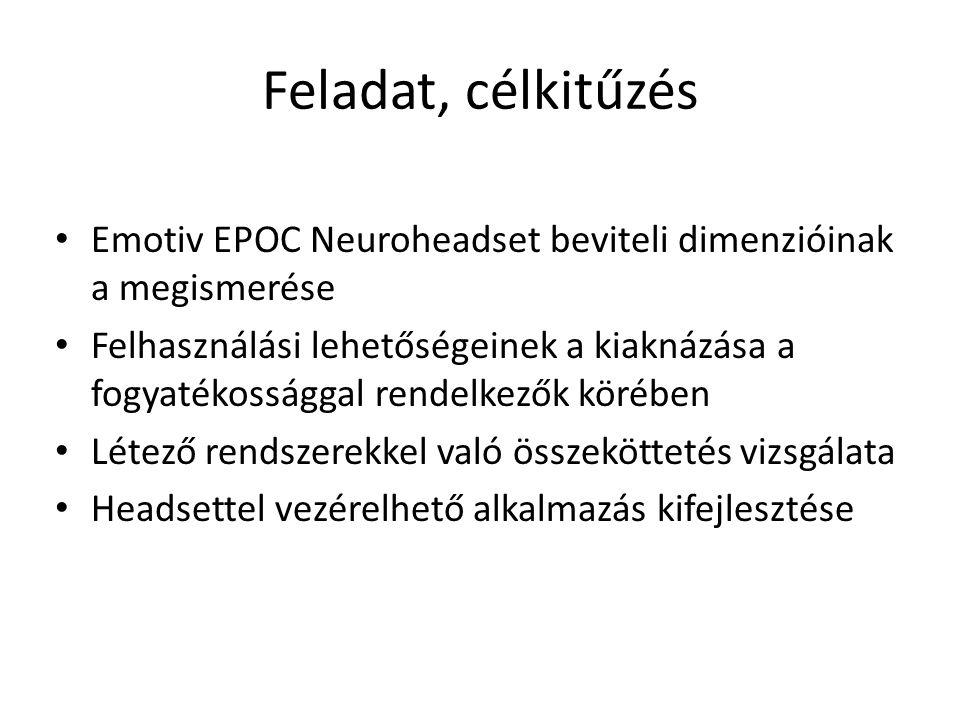 Feladat, célkitűzés Emotiv EPOC Neuroheadset beviteli dimenzióinak a megismerése Felhasználási lehetőségeinek a kiaknázása a fogyatékossággal rendelkezők körében Létező rendszerekkel való összeköttetés vizsgálata Headsettel vezérelhető alkalmazás kifejlesztése
