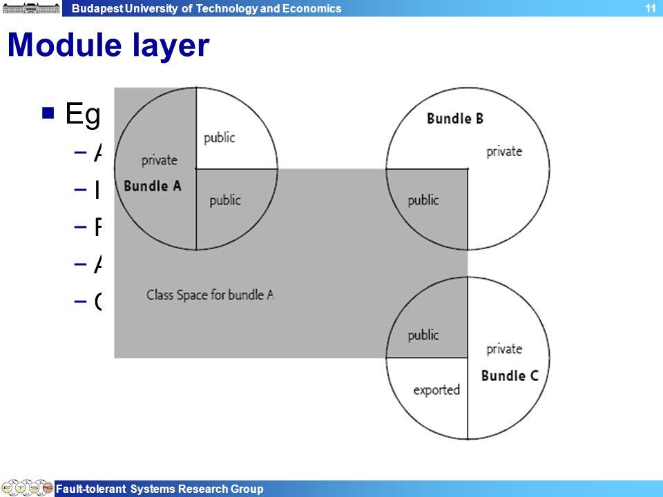 Budapest University of Technology and Economics Fault-tolerant Systems Research Group 11 Module layer  Egy bundle class space-e −A szülő class loader-e (java.*) −Importált csomagok −Függőségek −A bundle privát classpath-a −Csatolt fragmensek
