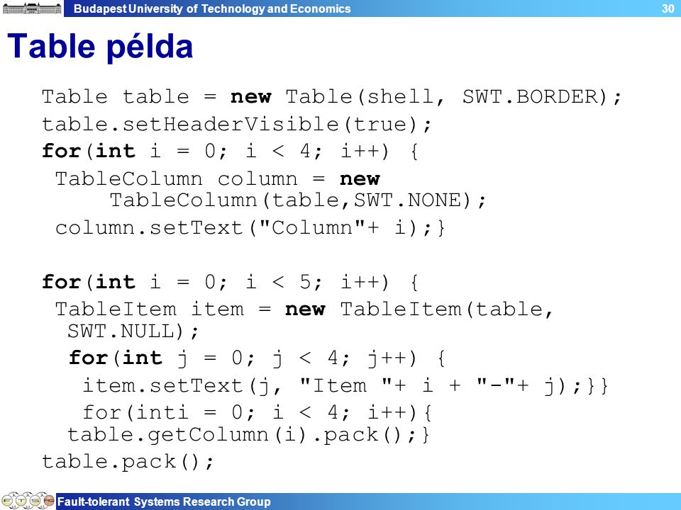 Budapest University of Technology and Economics Fault-tolerant Systems Research Group 30 Table példa Table table = new Table(shell, SWT.BORDER); table