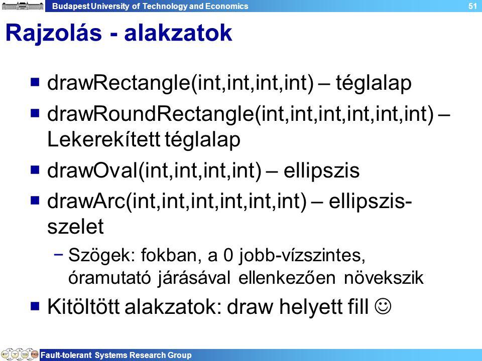 Budapest University of Technology and Economics Fault-tolerant Systems Research Group 51 Rajzolás - alakzatok  drawRectangle(int,int,int,int) – téglalap  drawRoundRectangle(int,int,int,int,int,int) – Lekerekített téglalap  drawOval(int,int,int,int) – ellipszis  drawArc(int,int,int,int,int,int) – ellipszis- szelet −Szögek: fokban, a 0 jobb-vízszintes, óramutató járásával ellenkezően növekszik  Kitöltött alakzatok: draw helyett fill
