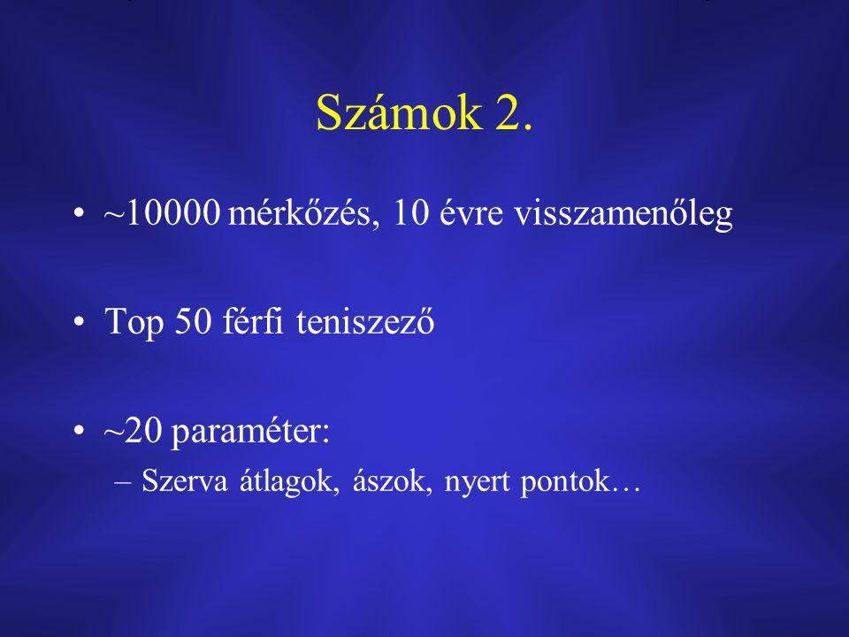 Jóslási stratégia Cél Nr.1: Játszott gémek számának jóslása Kezdeti elképzelés: –Kapcsolat a paraméterek és a gém számok között –Utolsó 10 mérkőzés paramétereinek átlagból jóslunk.