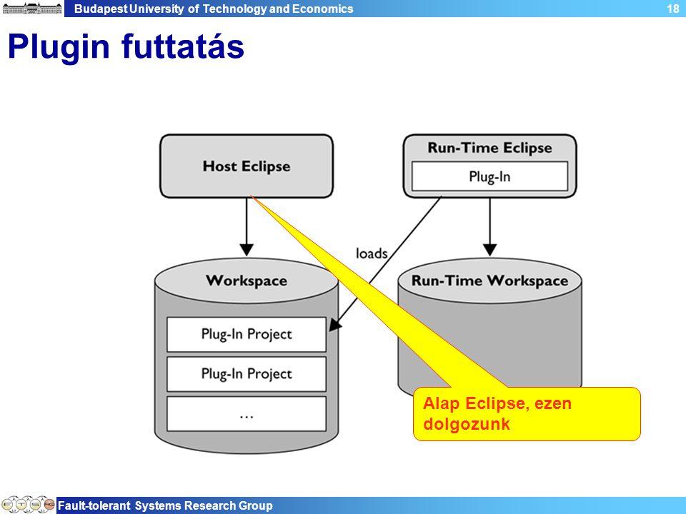 Budapest University of Technology and Economics Fault-tolerant Systems Research Group 18 Plugin futtatás Alap Eclipse, ezen dolgozunk