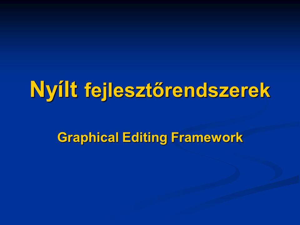 GraphicalEditor használata public class ElsoGEFEditor extends GraphicalEditor { public ElsoGEFEditor() { setEditDomain(new DefaultEditDomain(this)); } protected void configureGraphicalViewer() { getGraphicalViewer().setEditPartFactory( new ElsoGEFEditPartFactory()); } public void init(IEditorSite site, IEditorInput input) throws PartInitException { super.init(site, input); // Modell felépítése az input alapján } protected void initializeGraphicalViewer() { getGraphicalViewer().setContents(modell_gyoker); }...