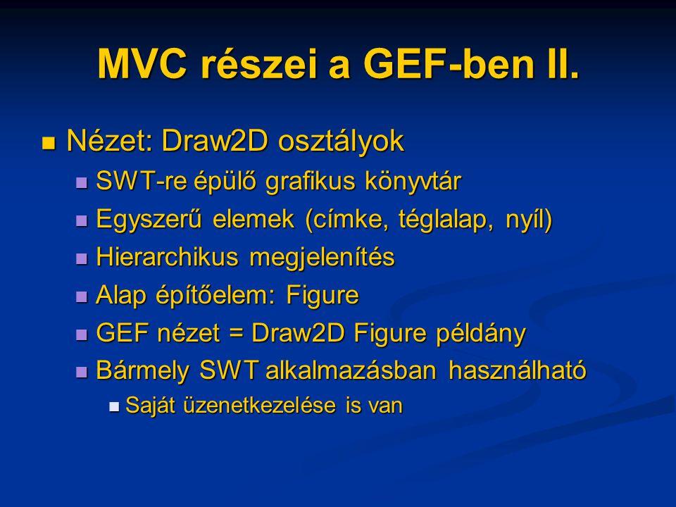 MVC részei a GEF-ben II.
