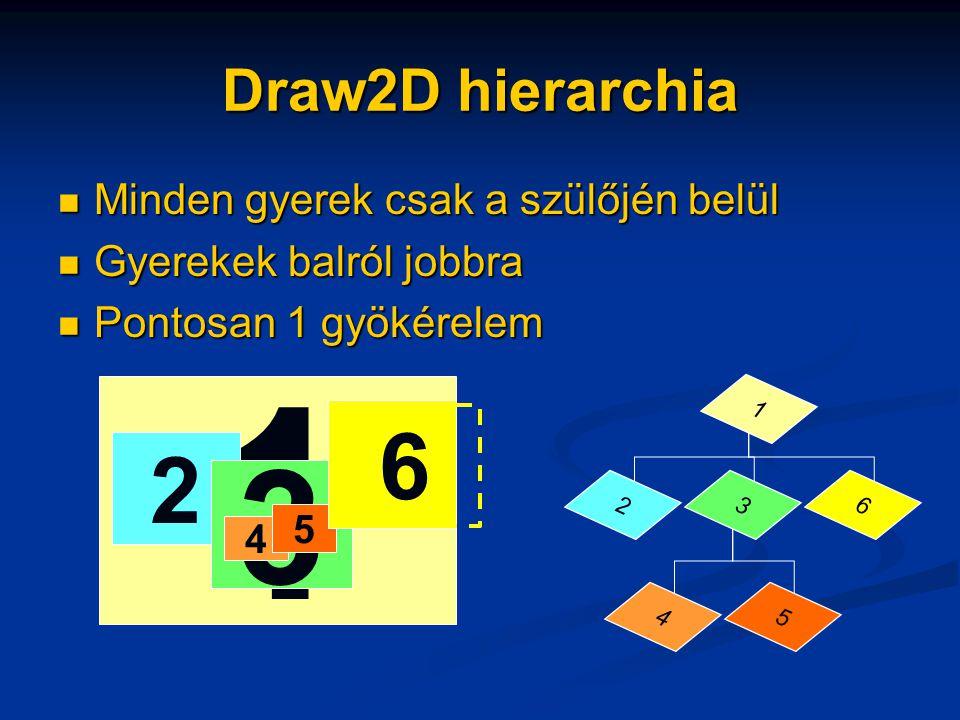 Draw2D hierarchia Minden gyerek csak a szülőjén belül Minden gyerek csak a szülőjén belül Gyerekek balról jobbra Gyerekek balról jobbra Pontosan 1 gyökérelem Pontosan 1 gyökérelem 1 36 45 2 1 2 3 4 5 6