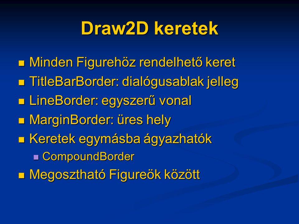 Draw2D keretek Minden Figurehöz rendelhető keret Minden Figurehöz rendelhető keret TitleBarBorder: dialógusablak jelleg TitleBarBorder: dialógusablak jelleg LineBorder: egyszerű vonal LineBorder: egyszerű vonal MarginBorder: üres hely MarginBorder: üres hely Keretek egymásba ágyazhatók Keretek egymásba ágyazhatók CompoundBorder CompoundBorder Megosztható Figureök között Megosztható Figureök között