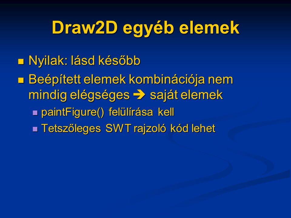 Draw2D egyéb elemek Nyilak: lásd később Nyilak: lásd később Beépített elemek kombinációja nem mindig elégséges  saját elemek Beépített elemek kombinációja nem mindig elégséges  saját elemek paintFigure() felülírása kell paintFigure() felülírása kell Tetszőleges SWT rajzoló kód lehet Tetszőleges SWT rajzoló kód lehet