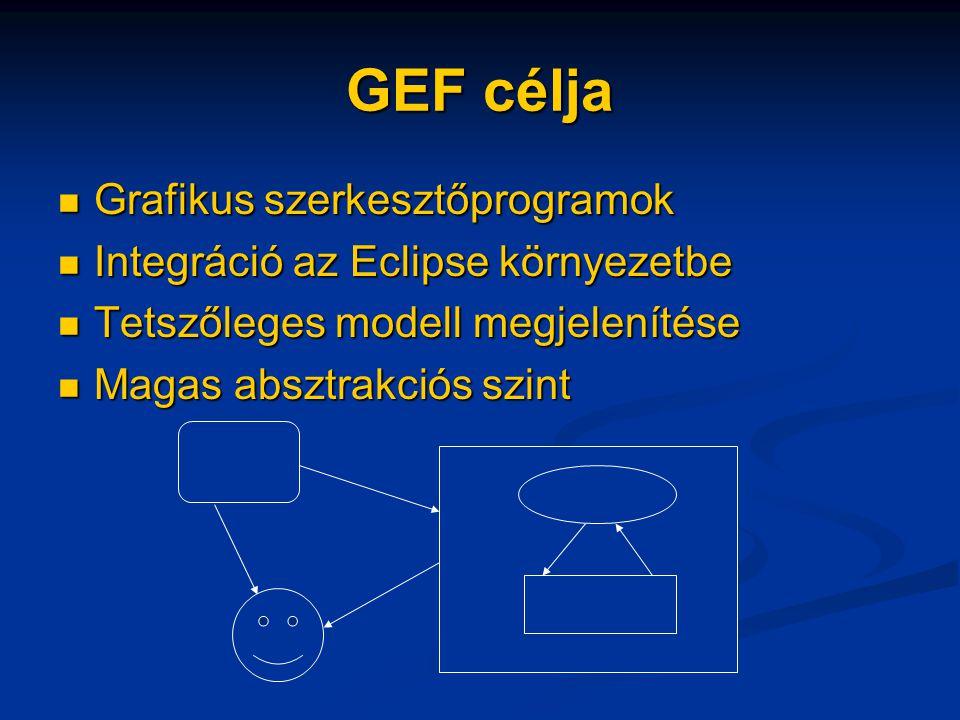 EditPolicy példa public class MyLayoutEditPolicy extends XYLayoutEditPolicy { protected Command createAddCommand(EditPart child, Object constraint) { return null; } protected Command createChangeConstraintCommand( EditPart child, Object constraint) { if (child.getModel() instanceof ElemModel && constraint instanceof Rectangle) return new MyResizeCommand(((ElemModel) child.getModel()), ((Rectangle) constraint)); return null; } protected Command getCreateCommand(CreateRequest request) { return null; } protected Command getDeleteDependantCommand(Request req) { return null; } } XYLayout szülő Átméretezés Saját Command