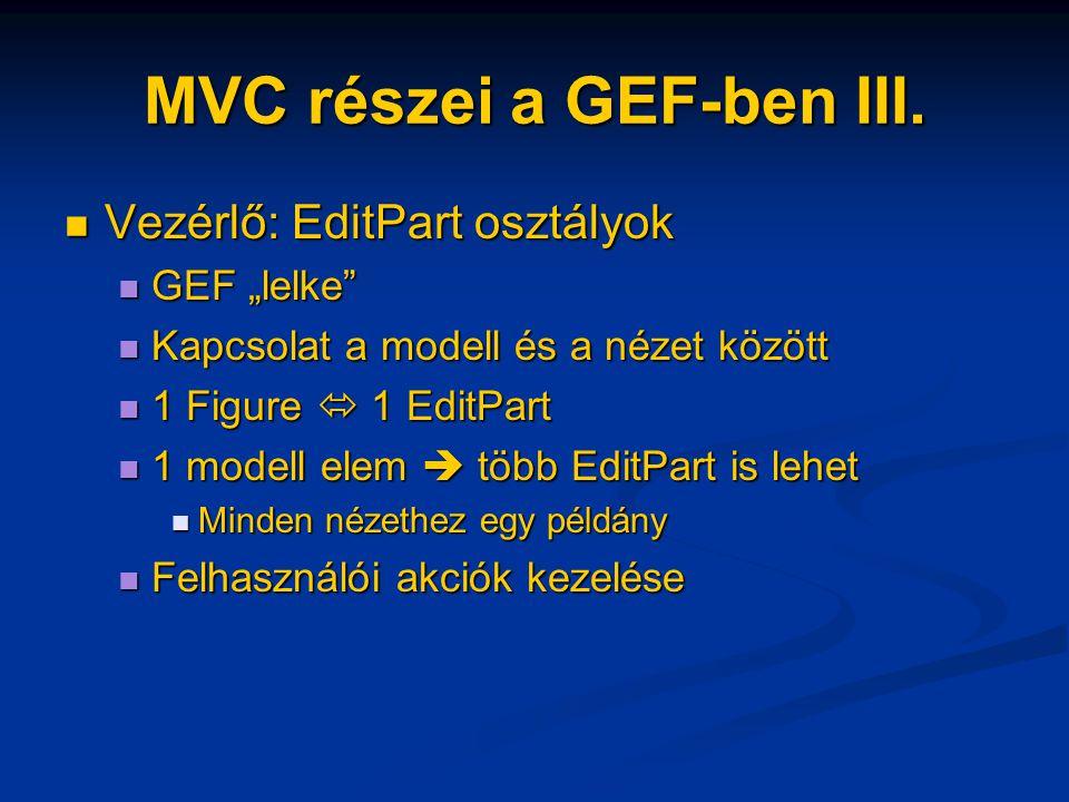 MVC részei a GEF-ben III.