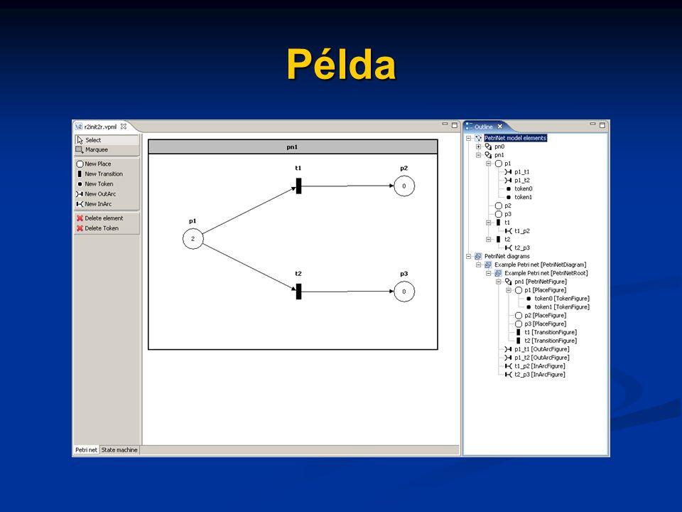 Command példa public class MyResizeCommand extends Command { ElemModel model; Rectangle newsize, oldsize; public MyResizeCommand(ElemModel m, Rectangle r) { model = m; newsize = r; } public boolean canExecute() { return (r.width >= 40 && r.height >= 40); } public void execute() { oldsize = model.getBounds(); model.setBounds(newsize); } public boolean canUndo() { return true; } public void undo() { model.setBounds(oldsize); } } Végrehajthatóság feltétele Modell függvény