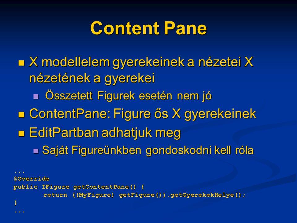 Content Pane X modellelem gyerekeinek a nézetei X nézetének a gyerekei X modellelem gyerekeinek a nézetei X nézetének a gyerekei Összetett Figurek esetén nem jó Összetett Figurek esetén nem jó ContentPane: Figure ős X gyerekeinek ContentPane: Figure ős X gyerekeinek EditPartban adhatjuk meg EditPartban adhatjuk meg Saját Figureünkben gondoskodni kell róla Saját Figureünkben gondoskodni kell róla...