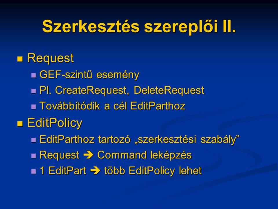 Szerkesztés szereplői II. Request Request GEF-szintű esemény GEF-szintű esemény Pl.