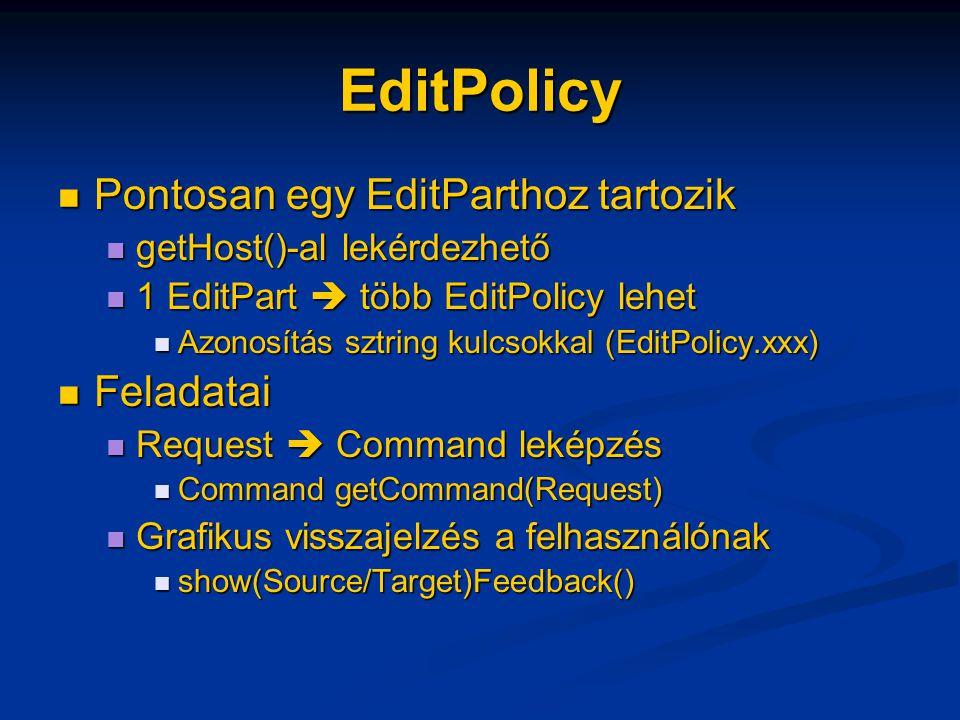 EditPolicy Pontosan egy EditParthoz tartozik Pontosan egy EditParthoz tartozik getHost()-al lekérdezhető getHost()-al lekérdezhető 1 EditPart  több EditPolicy lehet 1 EditPart  több EditPolicy lehet Azonosítás sztring kulcsokkal (EditPolicy.xxx) Azonosítás sztring kulcsokkal (EditPolicy.xxx) Feladatai Feladatai Request  Command leképzés Request  Command leképzés Command getCommand(Request) Command getCommand(Request) Grafikus visszajelzés a felhasználónak Grafikus visszajelzés a felhasználónak show(Source/Target)Feedback() show(Source/Target)Feedback()