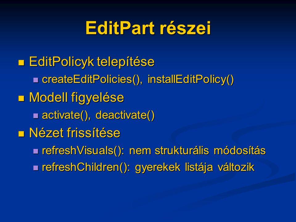 EditPart részei EditPolicyk telepítése EditPolicyk telepítése createEditPolicies(), installEditPolicy() createEditPolicies(), installEditPolicy() Modell figyelése Modell figyelése activate(), deactivate() activate(), deactivate() Nézet frissítése Nézet frissítése refreshVisuals(): nem strukturális módosítás refreshVisuals(): nem strukturális módosítás refreshChildren(): gyerekek listája változik refreshChildren(): gyerekek listája változik