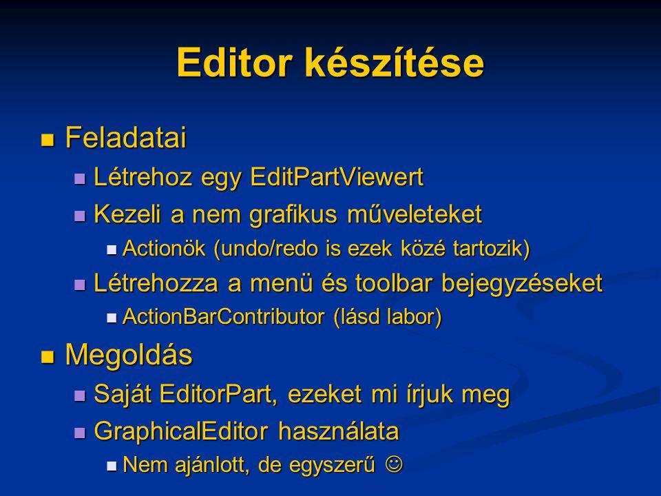 Editor készítése Feladatai Feladatai Létrehoz egy EditPartViewert Létrehoz egy EditPartViewert Kezeli a nem grafikus műveleteket Kezeli a nem grafikus műveleteket Actionök (undo/redo is ezek közé tartozik) Actionök (undo/redo is ezek közé tartozik) Létrehozza a menü és toolbar bejegyzéseket Létrehozza a menü és toolbar bejegyzéseket ActionBarContributor (lásd labor) ActionBarContributor (lásd labor) Megoldás Megoldás Saját EditorPart, ezeket mi írjuk meg Saját EditorPart, ezeket mi írjuk meg GraphicalEditor használata GraphicalEditor használata Nem ajánlott, de egyszerű Nem ajánlott, de egyszerű