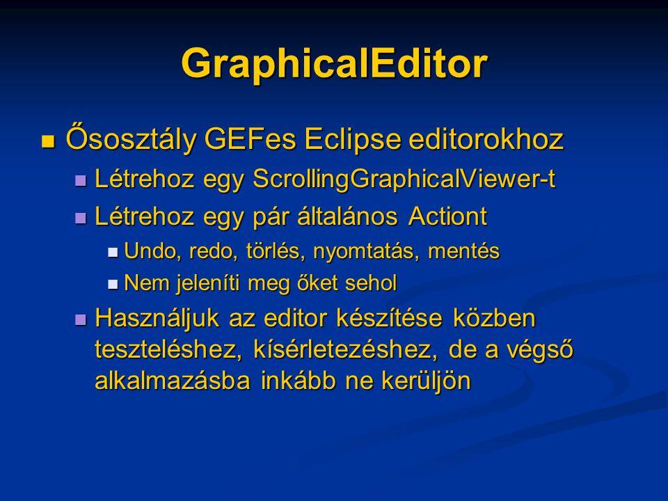 GraphicalEditor Ősosztály GEFes Eclipse editorokhoz Ősosztály GEFes Eclipse editorokhoz Létrehoz egy ScrollingGraphicalViewer-t Létrehoz egy ScrollingGraphicalViewer-t Létrehoz egy pár általános Actiont Létrehoz egy pár általános Actiont Undo, redo, törlés, nyomtatás, mentés Undo, redo, törlés, nyomtatás, mentés Nem jeleníti meg őket sehol Nem jeleníti meg őket sehol Használjuk az editor készítése közben teszteléshez, kísérletezéshez, de a végső alkalmazásba inkább ne kerüljön Használjuk az editor készítése közben teszteléshez, kísérletezéshez, de a végső alkalmazásba inkább ne kerüljön