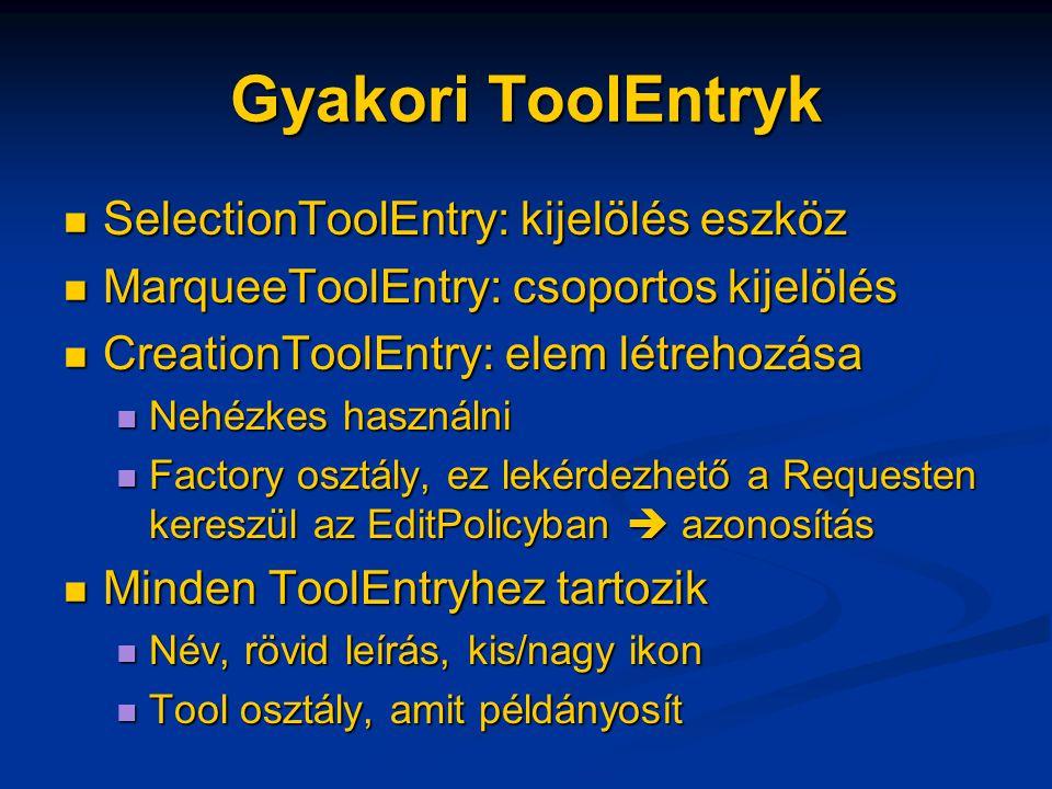 Gyakori ToolEntryk SelectionToolEntry: kijelölés eszköz SelectionToolEntry: kijelölés eszköz MarqueeToolEntry: csoportos kijelölés MarqueeToolEntry: csoportos kijelölés CreationToolEntry: elem létrehozása CreationToolEntry: elem létrehozása Nehézkes használni Nehézkes használni Factory osztály, ez lekérdezhető a Requesten kereszül az EditPolicyban  azonosítás Factory osztály, ez lekérdezhető a Requesten kereszül az EditPolicyban  azonosítás Minden ToolEntryhez tartozik Minden ToolEntryhez tartozik Név, rövid leírás, kis/nagy ikon Név, rövid leírás, kis/nagy ikon Tool osztály, amit példányosít Tool osztály, amit példányosít