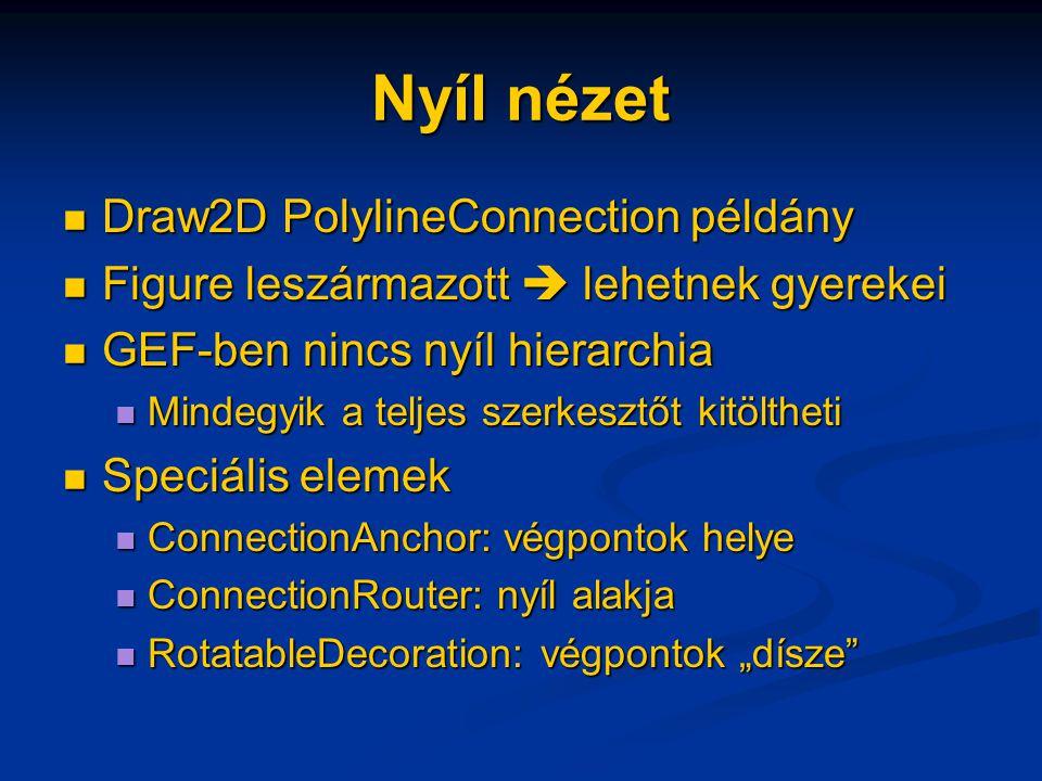"""Nyíl nézet Draw2D PolylineConnection példány Draw2D PolylineConnection példány Figure leszármazott  lehetnek gyerekei Figure leszármazott  lehetnek gyerekei GEF-ben nincs nyíl hierarchia GEF-ben nincs nyíl hierarchia Mindegyik a teljes szerkesztőt kitöltheti Mindegyik a teljes szerkesztőt kitöltheti Speciális elemek Speciális elemek ConnectionAnchor: végpontok helye ConnectionAnchor: végpontok helye ConnectionRouter: nyíl alakja ConnectionRouter: nyíl alakja RotatableDecoration: végpontok """"dísze RotatableDecoration: végpontok """"dísze"""