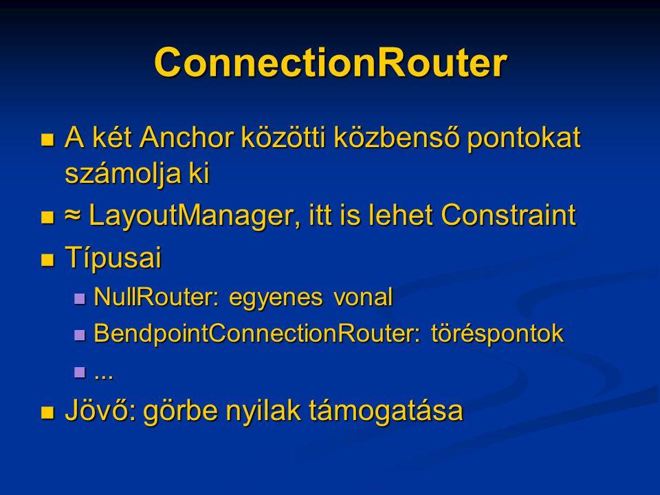 ConnectionRouter A két Anchor közötti közbenső pontokat számolja ki A két Anchor közötti közbenső pontokat számolja ki ≈ LayoutManager, itt is lehet Constraint ≈ LayoutManager, itt is lehet Constraint Típusai Típusai NullRouter: egyenes vonal NullRouter: egyenes vonal BendpointConnectionRouter: töréspontok BendpointConnectionRouter: töréspontok......
