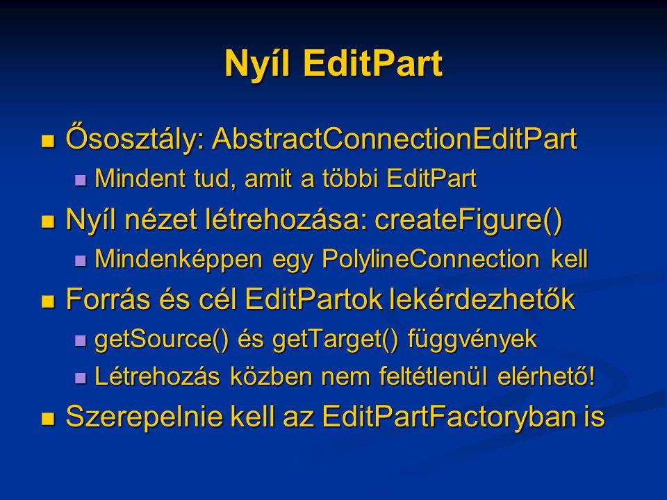 Nyíl EditPart Ősosztály: AbstractConnectionEditPart Ősosztály: AbstractConnectionEditPart Mindent tud, amit a többi EditPart Mindent tud, amit a többi EditPart Nyíl nézet létrehozása: createFigure() Nyíl nézet létrehozása: createFigure() Mindenképpen egy PolylineConnection kell Mindenképpen egy PolylineConnection kell Forrás és cél EditPartok lekérdezhetők Forrás és cél EditPartok lekérdezhetők getSource() és getTarget() függvények getSource() és getTarget() függvények Létrehozás közben nem feltétlenül elérhető.