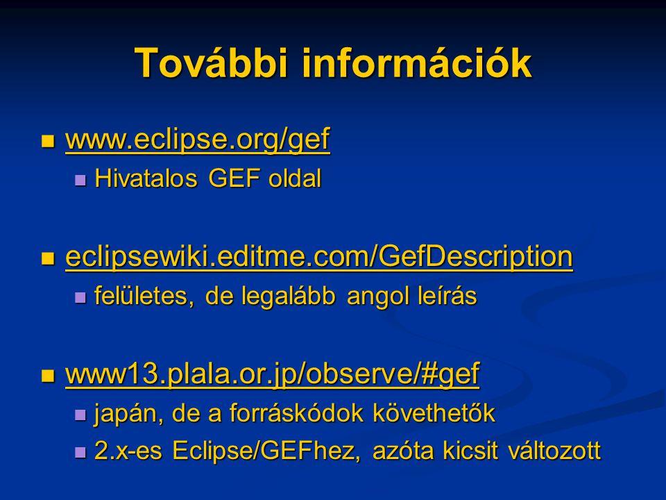 További információk www.eclipse.org/gef www.eclipse.org/gef www.eclipse.org/gef Hivatalos GEF oldal Hivatalos GEF oldal eclipsewiki.editme.com/GefDescription eclipsewiki.editme.com/GefDescription eclipsewiki.editme.com/GefDescription felületes, de legalább angol leírás felületes, de legalább angol leírás www13.plala.or.jp/observe/#gef www13.plala.or.jp/observe/#gef www13.plala.or.jp/observe/#gef japán, de a forráskódok követhetők japán, de a forráskódok követhetők 2.x-es Eclipse/GEFhez, azóta kicsit változott 2.x-es Eclipse/GEFhez, azóta kicsit változott