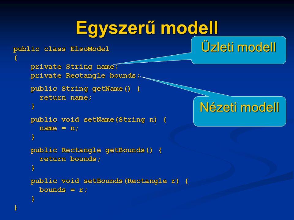 Tool Beépített Toolok Beépített Toolok SelectionTool, CreationTool, MarqueeTool SelectionTool, CreationTool, MarqueeTool Saját Tool is készíthető Saját Tool is készíthető TargetingTool: Ha van egy cél EditPart TargetingTool: Ha van egy cél EditPart AbstractTool: teljesen általános AbstractTool: teljesen általános Aktív tool módosítása Aktív tool módosítása EditDomain.setActiveTool() EditDomain.setActiveTool() Eszköztár (Palette): lásd később Eszköztár (Palette): lásd később