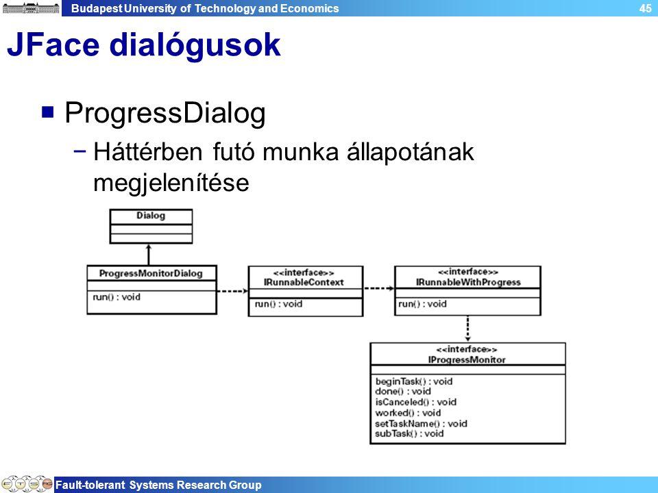 Budapest University of Technology and Economics Fault-tolerant Systems Research Group 46 Varázslók  3 szintű hierarchia −WizardContainer – varázslókat tartalmaz −Wizard – oldalakat tartalmaz ●canFinish() ●performCancel(), performFinish() ●createPageControls() −WizardPage – elemeket tartalmaz ●getName() ●getNextPage(), getPreviousPage() ●isPageComplete() ●canFlipToNextpage()