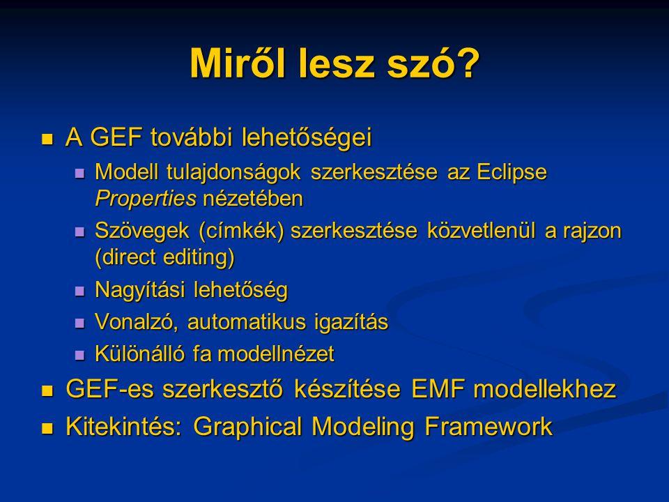 Miről lesz szó? A GEF további lehetőségei A GEF további lehetőségei Modell tulajdonságok szerkesztése az Eclipse Properties nézetében Modell tulajdons