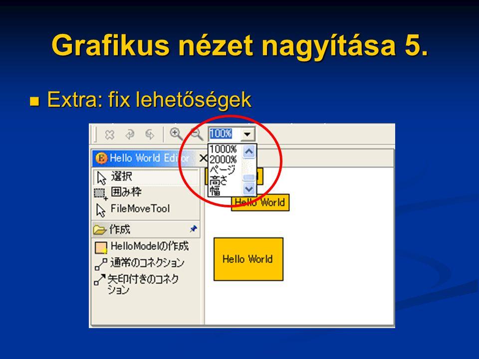 Grafikus nézet nagyítása 5. Extra: fix lehetőségek Extra: fix lehetőségek