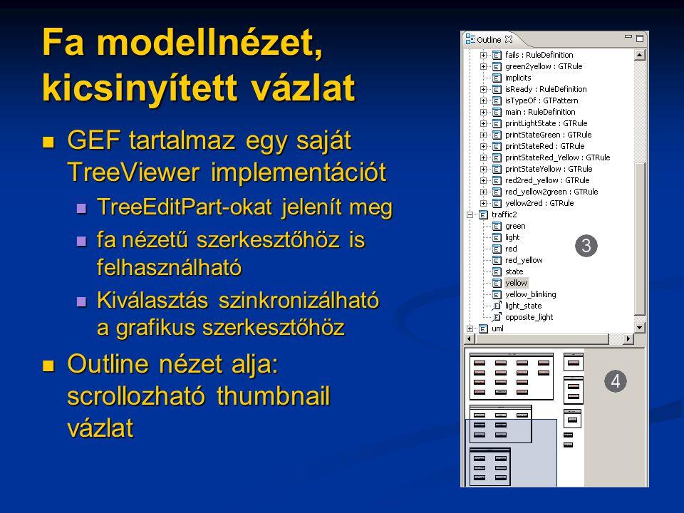 Fa modellnézet, kicsinyített vázlat GEF tartalmaz egy saját TreeViewer implementációt GEF tartalmaz egy saját TreeViewer implementációt TreeEditPart-okat jelenít meg TreeEditPart-okat jelenít meg fa nézetű szerkesztőhöz is felhasználható fa nézetű szerkesztőhöz is felhasználható Kiválasztás szinkronizálható a grafikus szerkesztőhöz Kiválasztás szinkronizálható a grafikus szerkesztőhöz Outline nézet alja: scrollozható thumbnail vázlat Outline nézet alja: scrollozható thumbnail vázlat