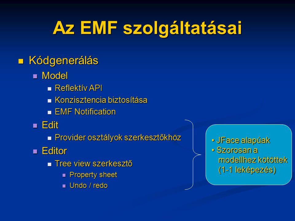 Az EMF szolgáltatásai Kódgenerálás Kódgenerálás Model Model Reflektív API Reflektív API Konzisztencia biztosítása Konzisztencia biztosítása EMF Notifi