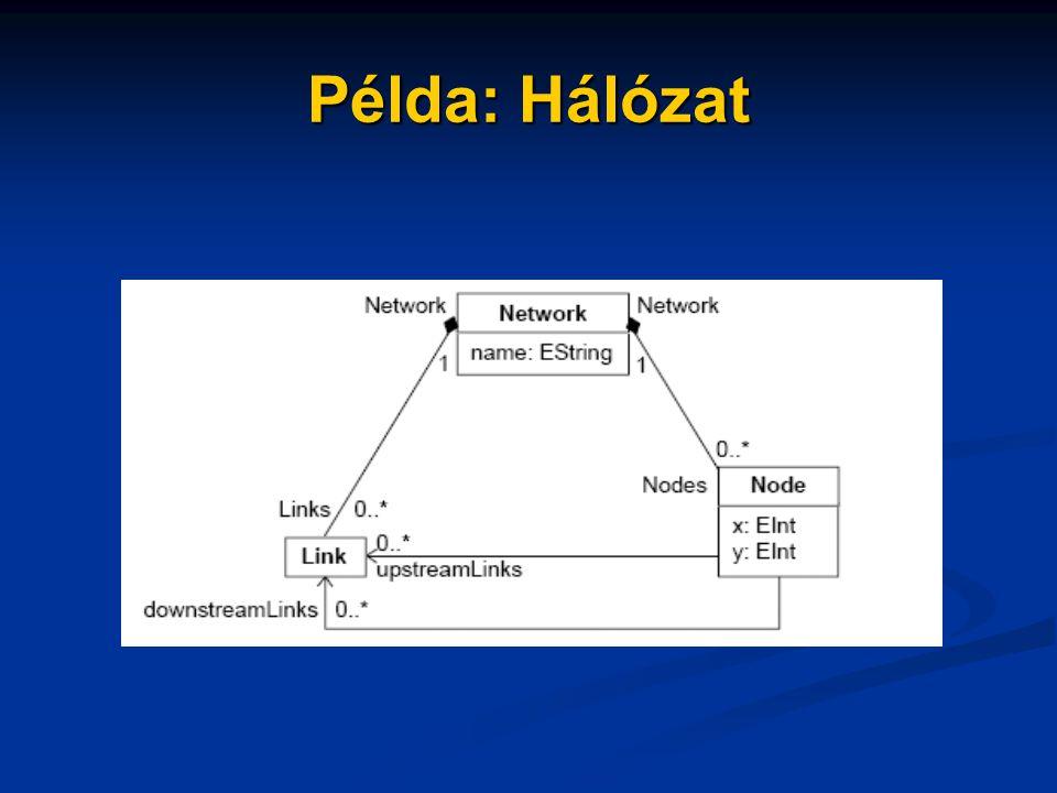 Példa: Hálózat