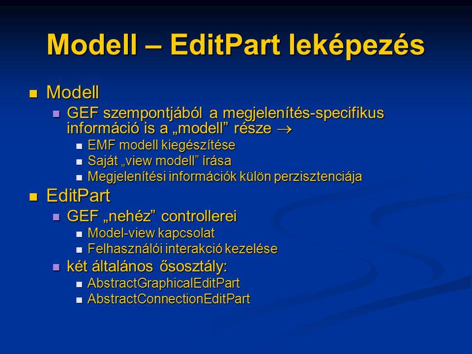 """Modell – EditPart leképezés Modell Modell GEF szempontjából a megjelenítés-specifikus információ is a """"modell része  GEF szempontjából a megjelenítés-specifikus információ is a """"modell része  EMF modell kiegészítése EMF modell kiegészítése Saját """"view modell írása Saját """"view modell írása Megjelenítési információk külön perzisztenciája Megjelenítési információk külön perzisztenciája EditPart EditPart GEF """"nehéz controllerei GEF """"nehéz controllerei Model-view kapcsolat Model-view kapcsolat Felhasználói interakció kezelése Felhasználói interakció kezelése két általános ősosztály: két általános ősosztály: AbstractGraphicalEditPart AbstractGraphicalEditPart AbstractConnectionEditPart AbstractConnectionEditPart"""